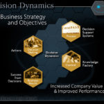 Strategy & Objectives